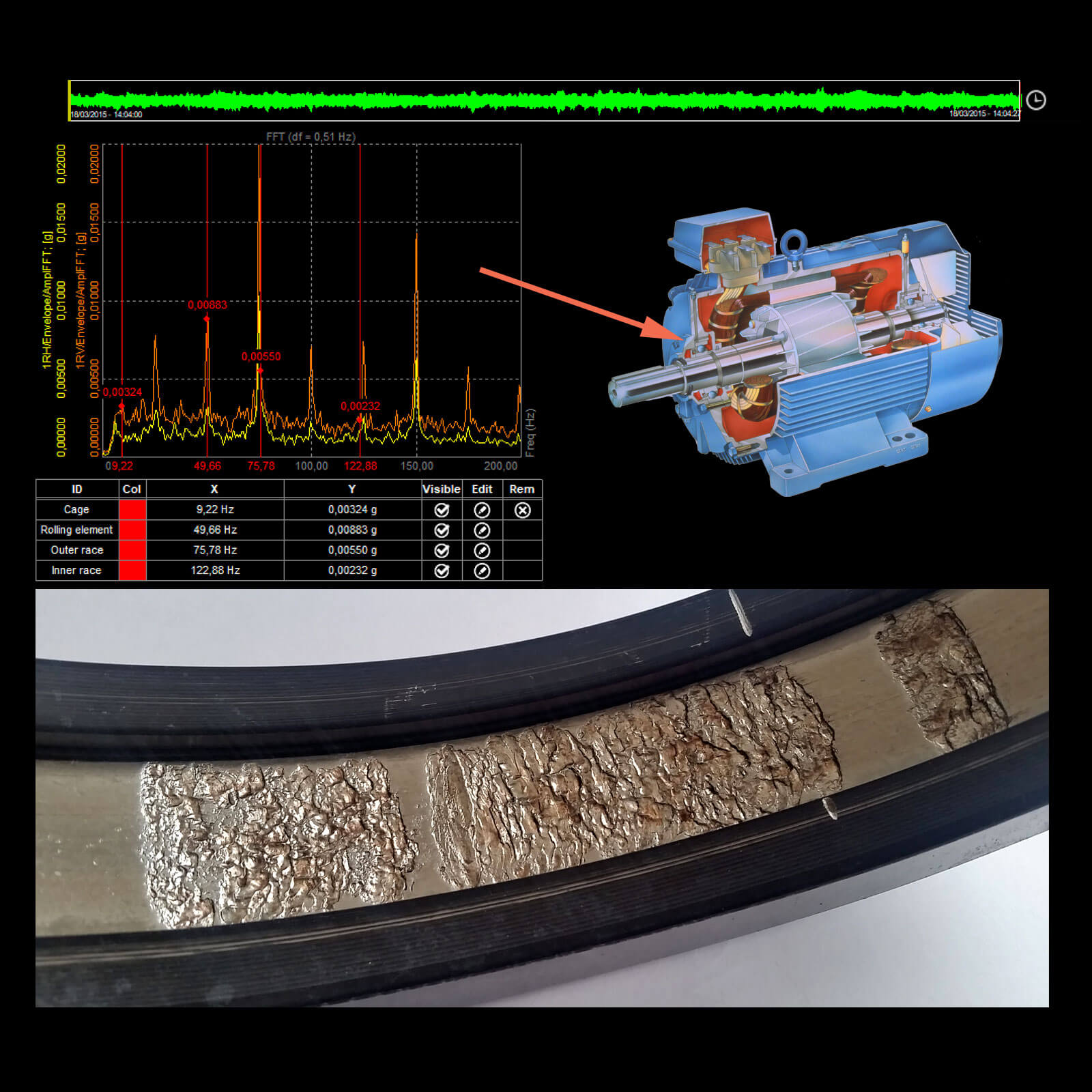 Bearing Fault Detection