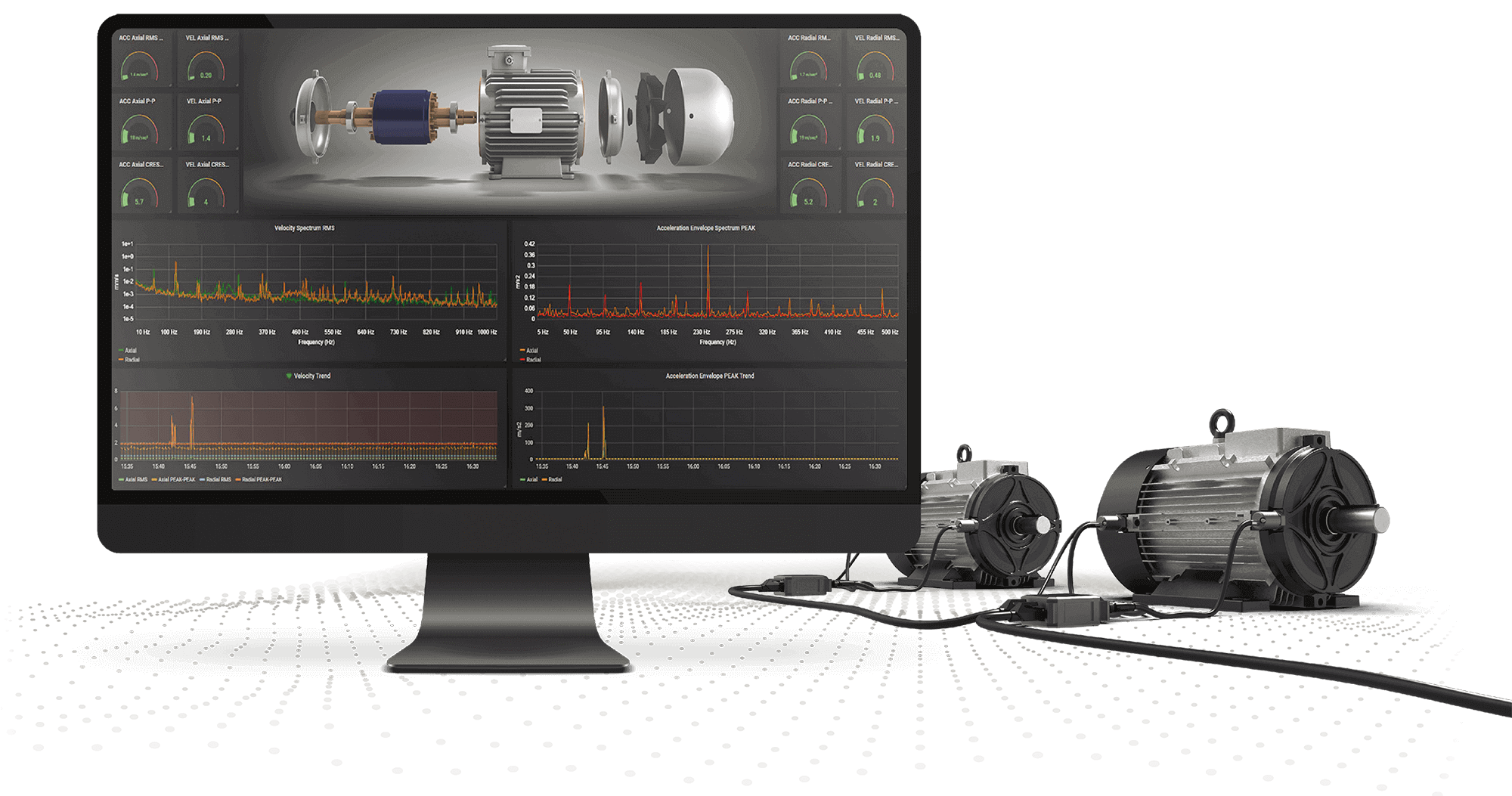 Machine Condition Monitoring Solutions | Dewesoft