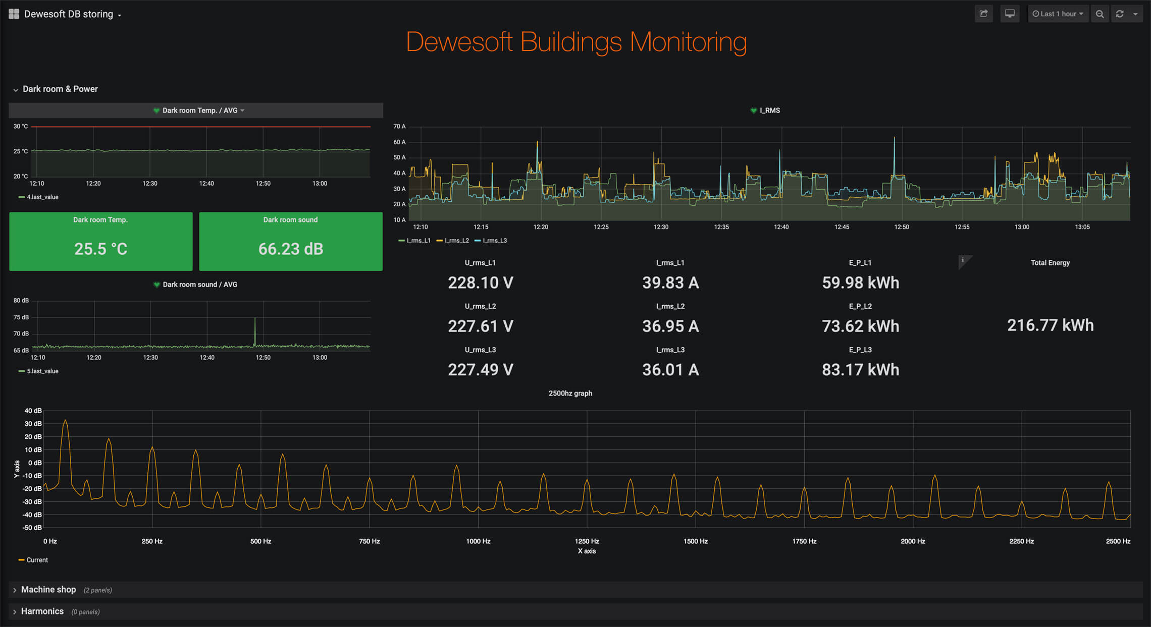 Monitoring solutions from Dewesoft