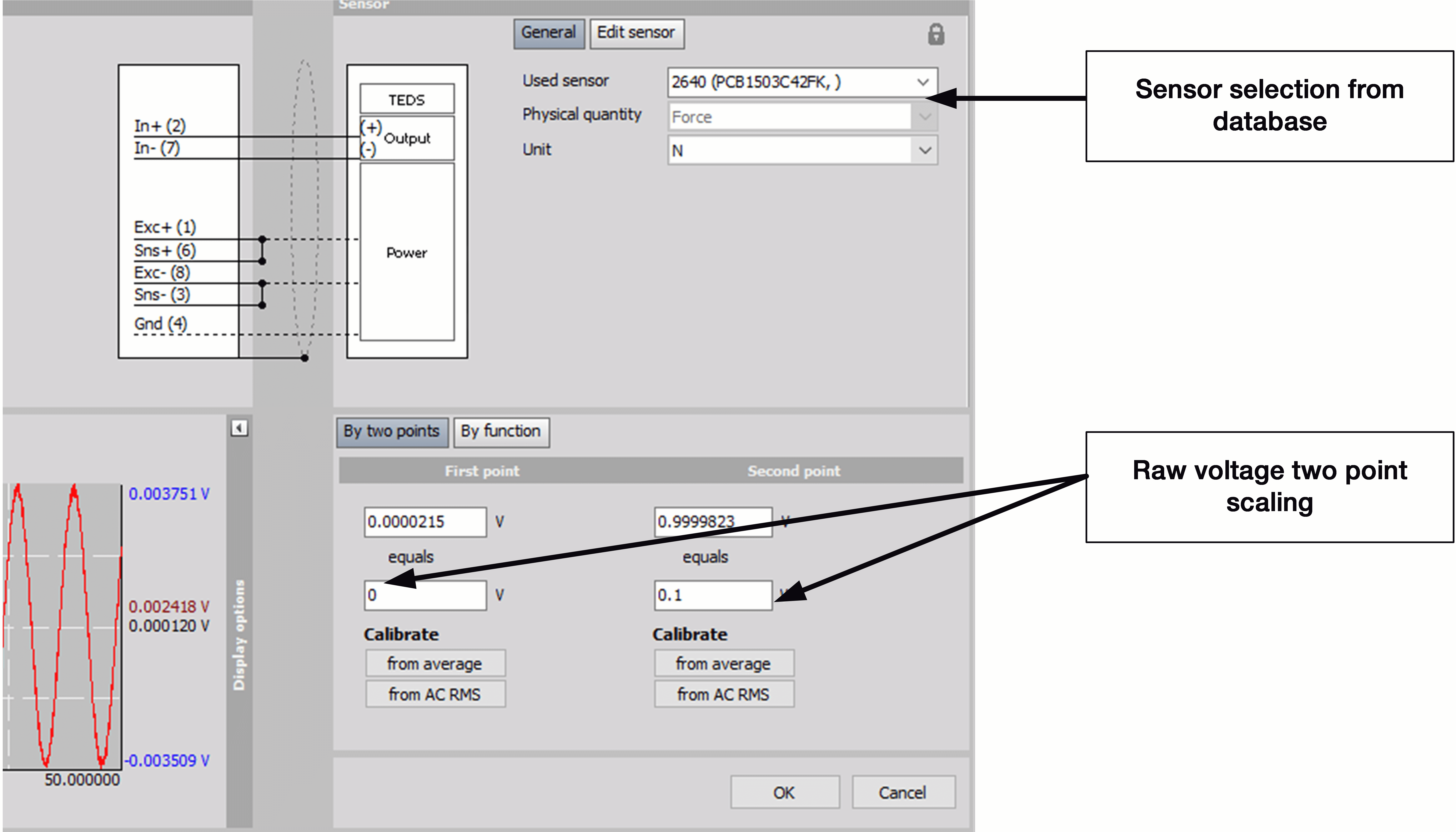 Analog channel setup for raw two-point scaling