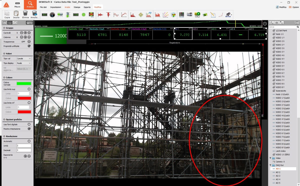 Dewesoft X screenshot of the load data file shows the scaffolding has collapsed