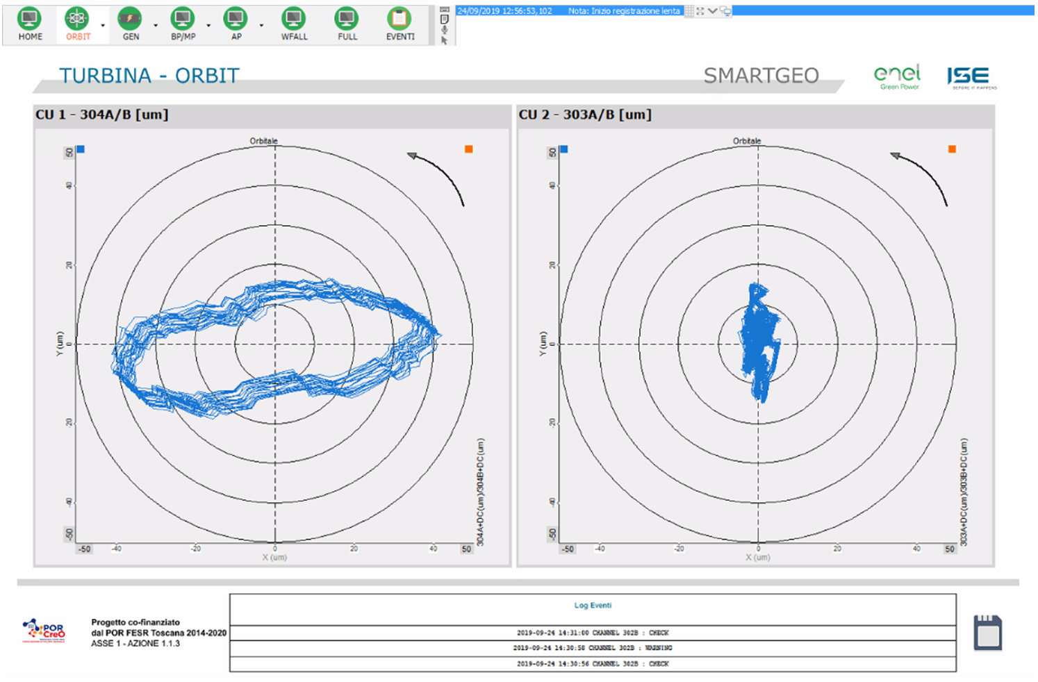Turbine orbit analysis screen