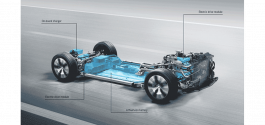 E-Mobility testing solutions | Dewesoft