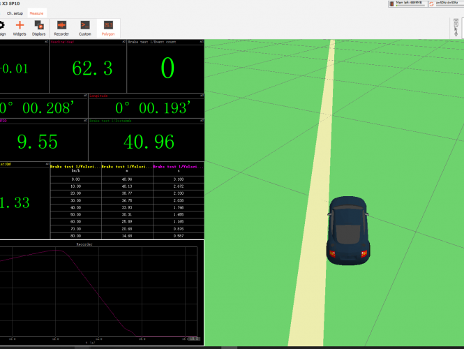 Direction Stability Test of a Braking Vehicle