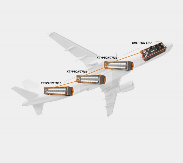 Krypton DAQ systems distributed on an airplane