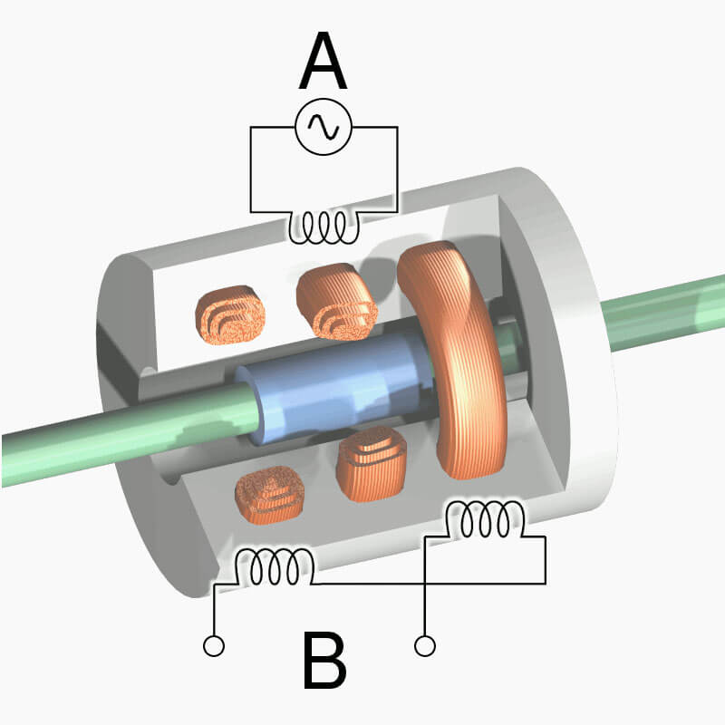 Cross-section of a typical LVDT sensor