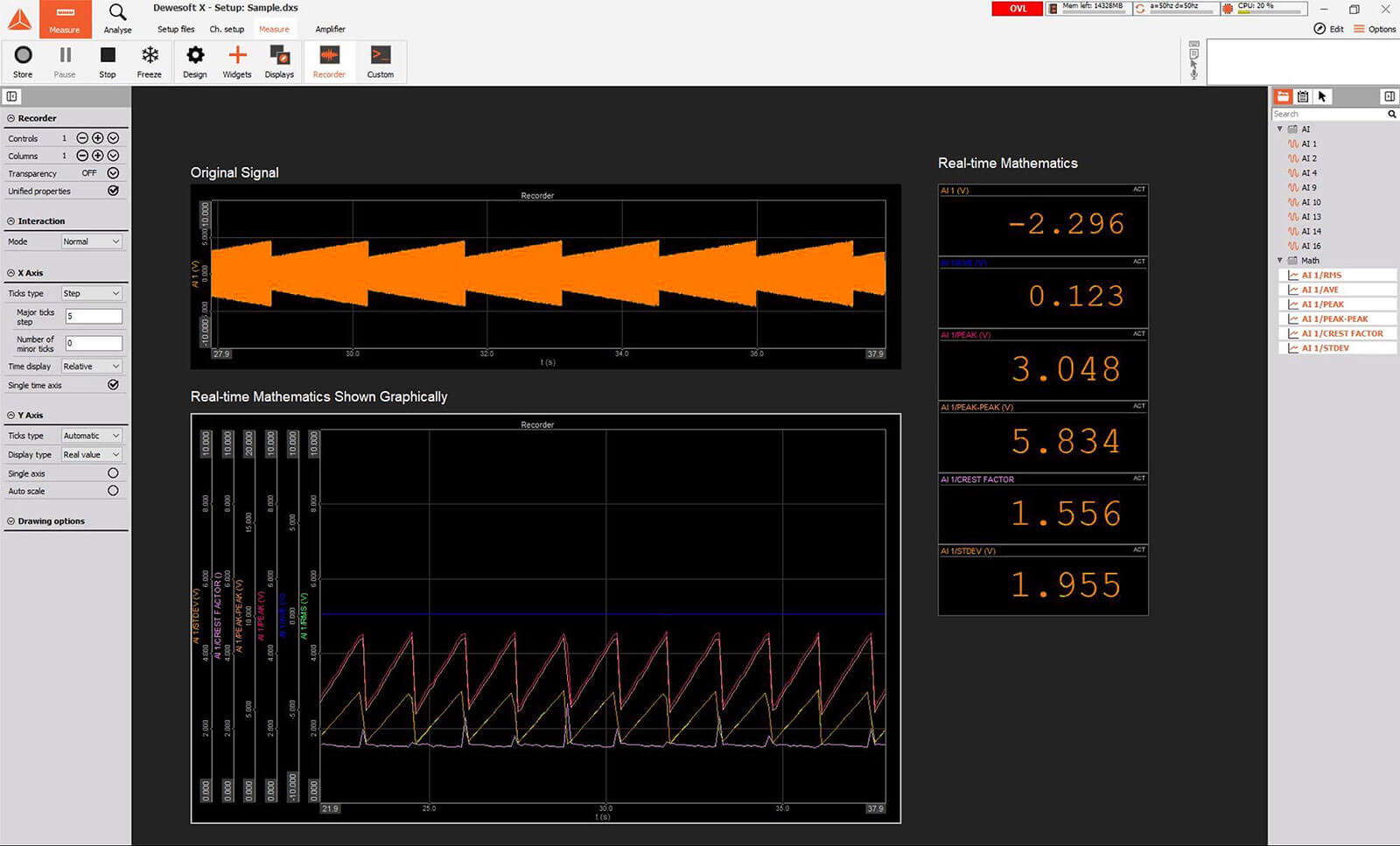 Dewesoft X display showing real waveform (top) and statistical values in the chart below and in the digital meters