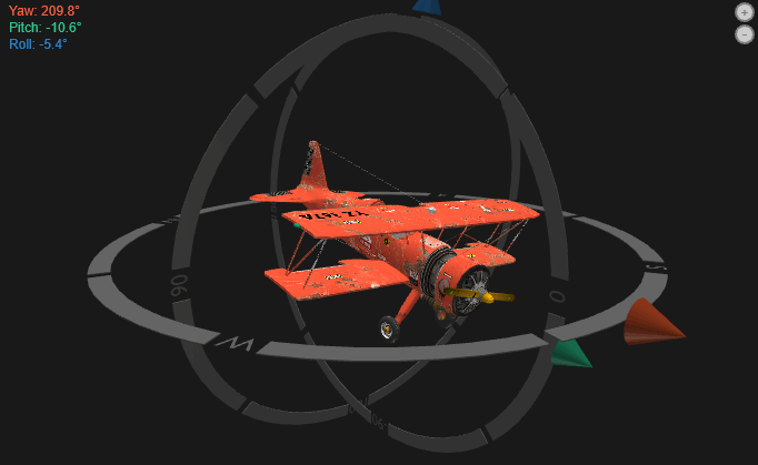 A 3D model of a plane with information about the current orientation