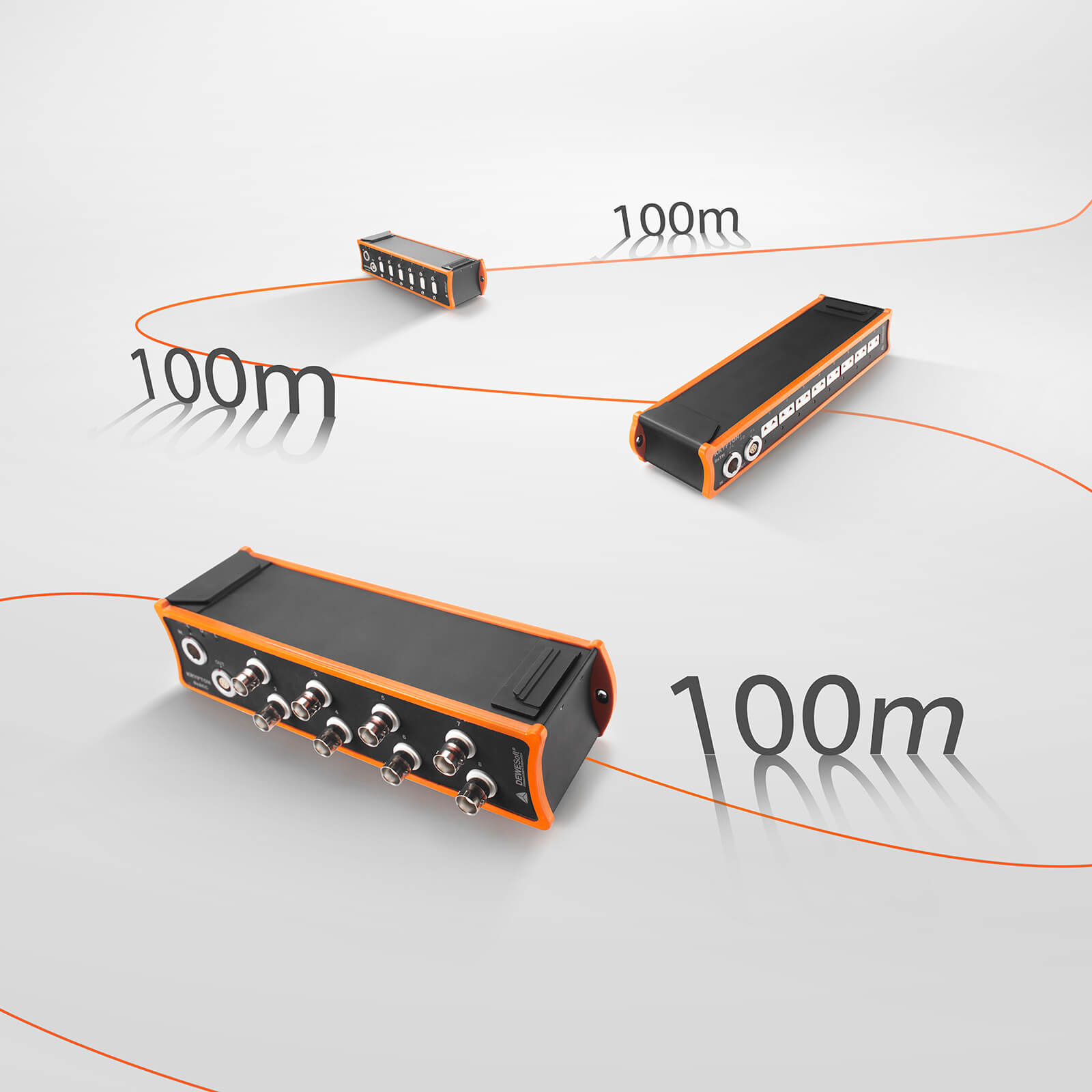 EtherCAT Distributed Data Acquisition