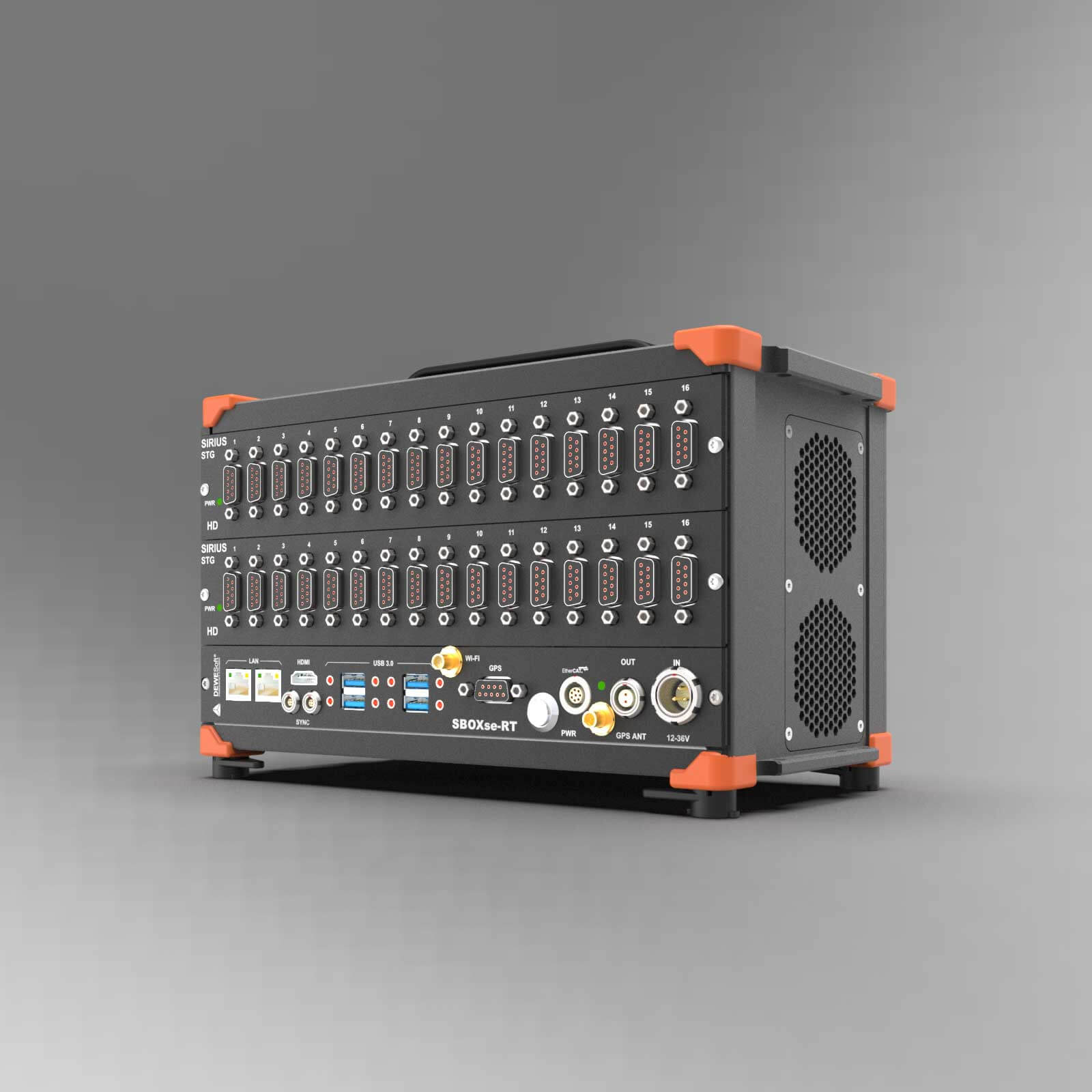 SIRIUS R2rt DAQ and control systm