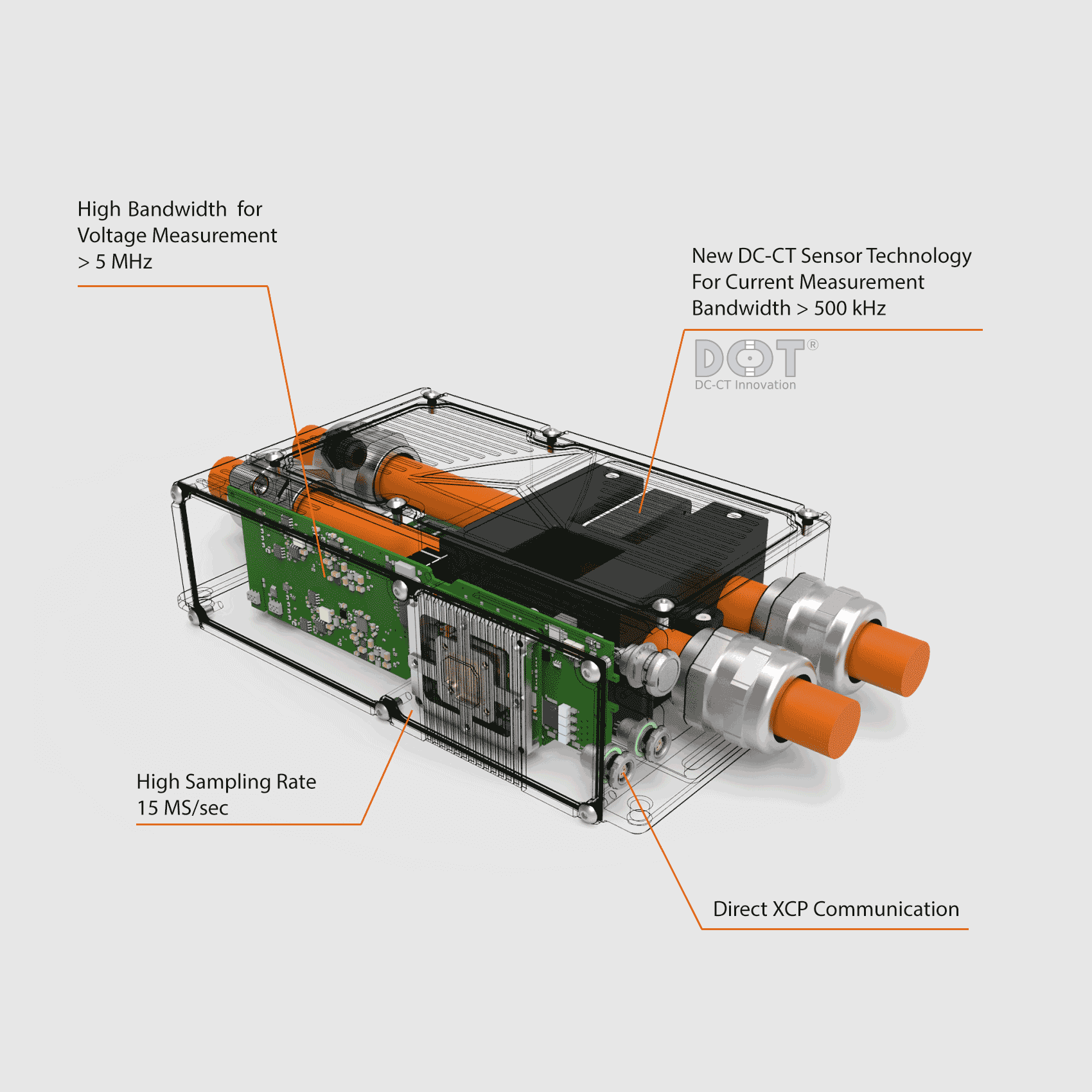 E-mobility Power Measurement Device With Integrated DC-CT Current Transducer