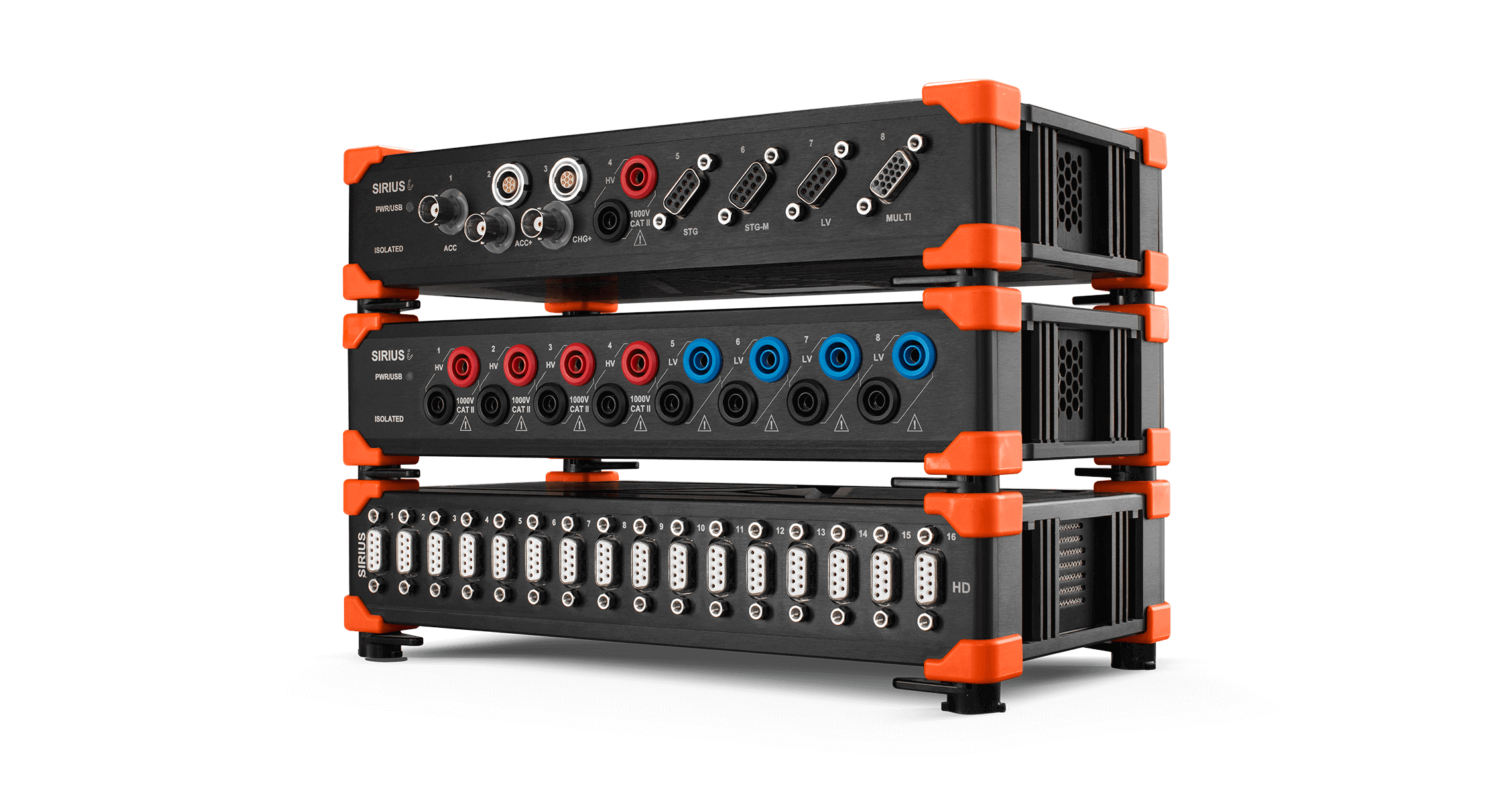 SIRIUS® | Powerful USB and EtherCAT DAQ System | Dewesoft